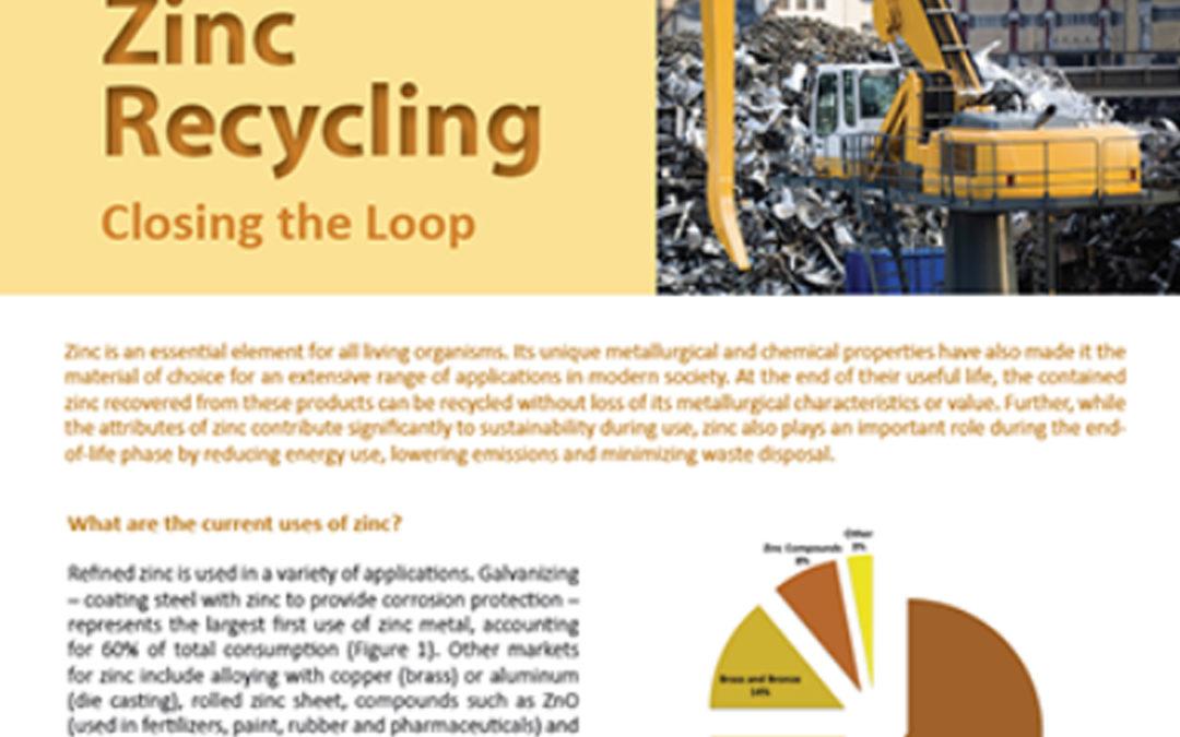 Zinc Recycling: Closing the Loop
